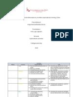 cuadro comparativo de los filtros básicos y los filtros especiales de Corning y Zeiss