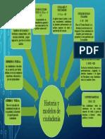 infograma ciudadania