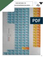 29 - classification des atomes.doc