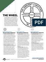 Navigator Wheel Illustration