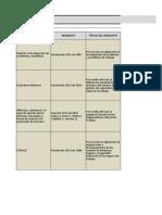 Solucion anexo-3_-matriz-de-requisitos-legales