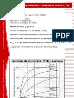 diapositivas-de-adsorcion.ppt