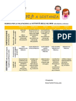 4_Musica a distanza_rubrica per la valutazione dell'attivita'.pdf