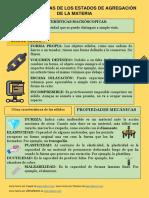 1. Características_macróscopicas.pdf