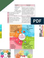 Analisis FODA, PORTER, PESTAL para empresa Sakura