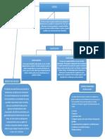 COSTOS ACTIVIDAD 1.pdf