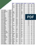 CLAT-2015-AIR-10001-15000.pdf