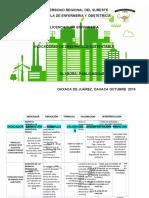 50-indicadores-de-sustentabilidad.docx