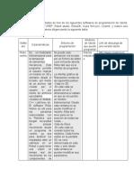 softwares de programación de robots (1).docx