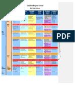 Design Development Process.2