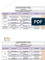 Rúbrica de evaluación formato Word FINAL