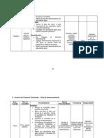 Informe FASE II-14