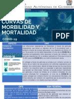 COVID-19 Presentación