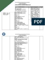 Programación de Unidades Didácticas Seguridad Informatica