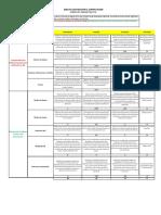 DAC rubrica general TF1 201902 def.pdf