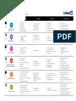 Plan Táctico - LinkedIn (ES)