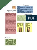 CULTURA PARACAS2.docx