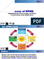 04-Process-of-RPMS-Highlighting-Roles-of-Rater-and-Ratee-in-each-phase-of-the-RPMS-Cycle (1)