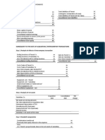 CONSOLIDATED FINANCIAL STATEMENTS - NOTES (1).pdf