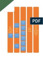 Diagrama de bloques_Fase_1 (Anexo_1)