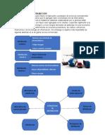Evidencia 3 infografia Estrategia global de distribuccion