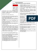 1 - Caderno e Gabarito - Direito Administrativo e Direito Tributário.pdf