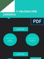 Justicia y Valoración Jurídica