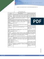 4 ESO INGLES.pdf