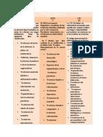 Clasificación y Diagnostico en Psicopatología