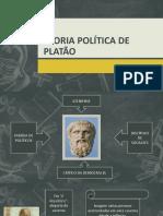 Teoria política de Platão