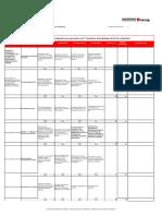 RÚBRICA EVALUACIÓN PRESENTACIÓN ORAL TEMÁTICAS METODOLOGÍA INACAP METODOLOGÍA (1)