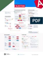 angular-di-infographic.pdf