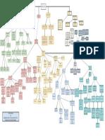 Mercados Estructuras de Competencia Organizador Gráfico.pdf