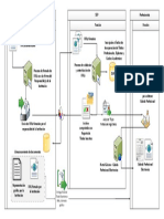 diagrama_proceso_general_cedulas_profesiones