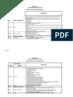 01 - identificacion de areas funcionales