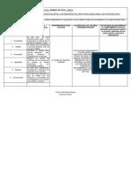 CÓMO IDENTIFICAR E IMPLMENTAR LOS VALORES ORGANIZACIONALES(1)