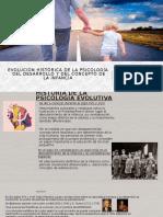 Evolución histórica de la Psicología  DEL DESARROLLO Y.pptx