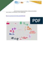 Link del mapa conceptual sobre los trastornos de inicio de la infancia y adolescencia describiendo causas