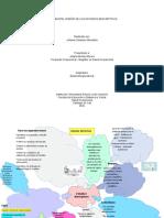 MAPA MENTAL - Diseño de  los estudios descriptivos.docx