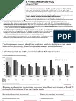 Bain & Company's 2020 US Frontline of Healthcare Study
