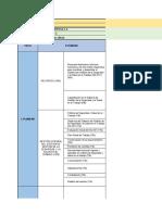 Matriz de evaluación del sistema de seguridad y salud en el trabajo (BASE)