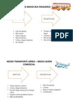 """Evidencia 1 Cuadro comparativo """"Medios y modos de transporte"""""""