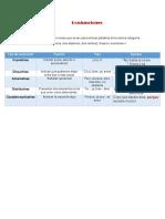Conjunciones 21 de Abril .pdf