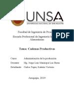 Cadenas Productivas.docx