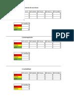 Estandarización grupal