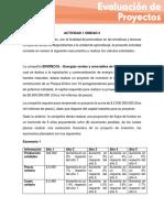 DINAMIZADORAS UNIDAD 1 EVALUACION DE PROYECTOS