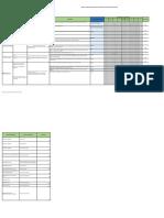 4.-Matriz de identificación de brechas 2018 UGEL Parinacochas (1)