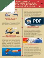 Infografia Etica