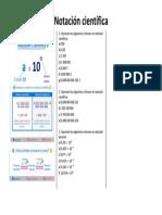 Notación Científica - Ejercicios Resueltos PDF