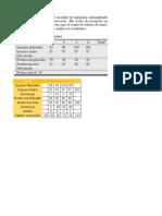 Ejercicios Reglas de Prioridad GP2.xlsx